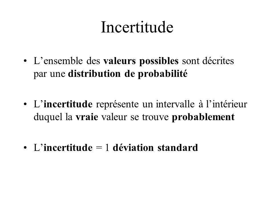 Incertitude L'ensemble des valeurs possibles sont décrites par une distribution de probabilité.