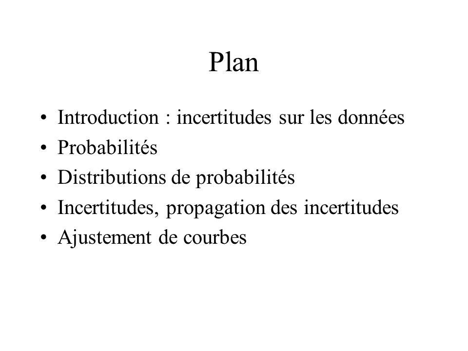 Plan Introduction : incertitudes sur les données Probabilités
