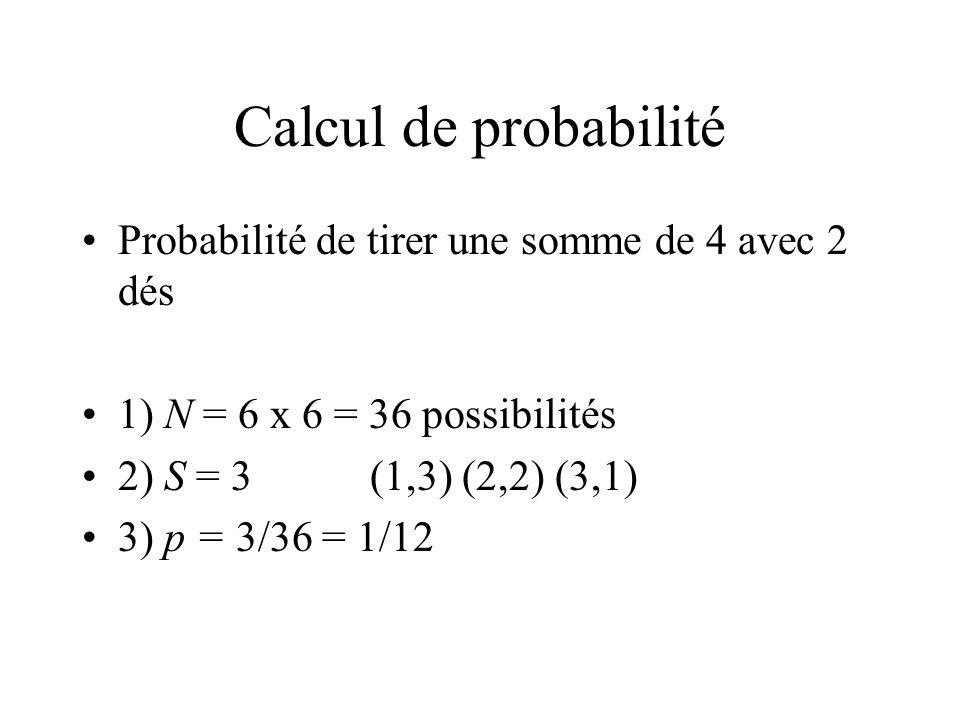 Calcul de probabilité Probabilité de tirer une somme de 4 avec 2 dés
