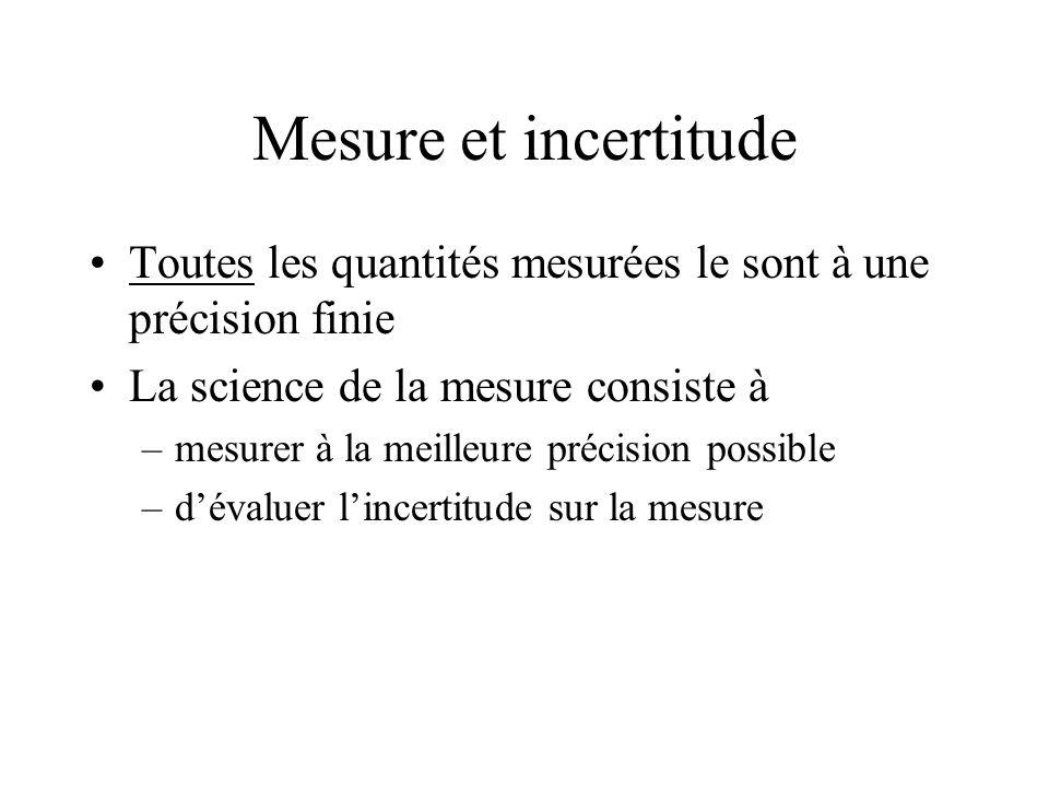 Mesure et incertitude Toutes les quantités mesurées le sont à une précision finie. La science de la mesure consiste à.