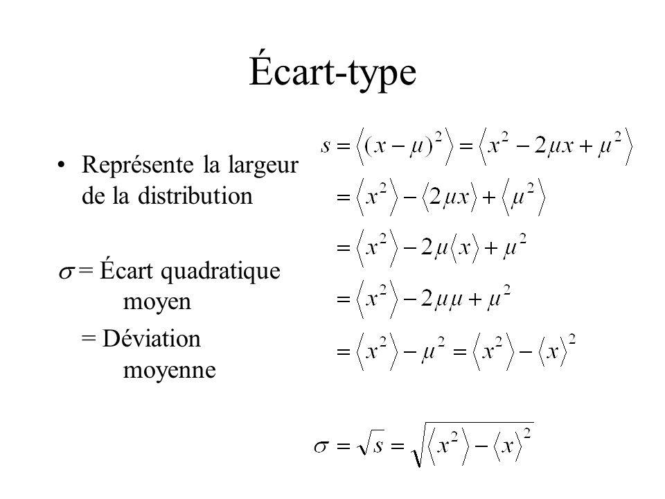 Écart-type Représente la largeur de la distribution