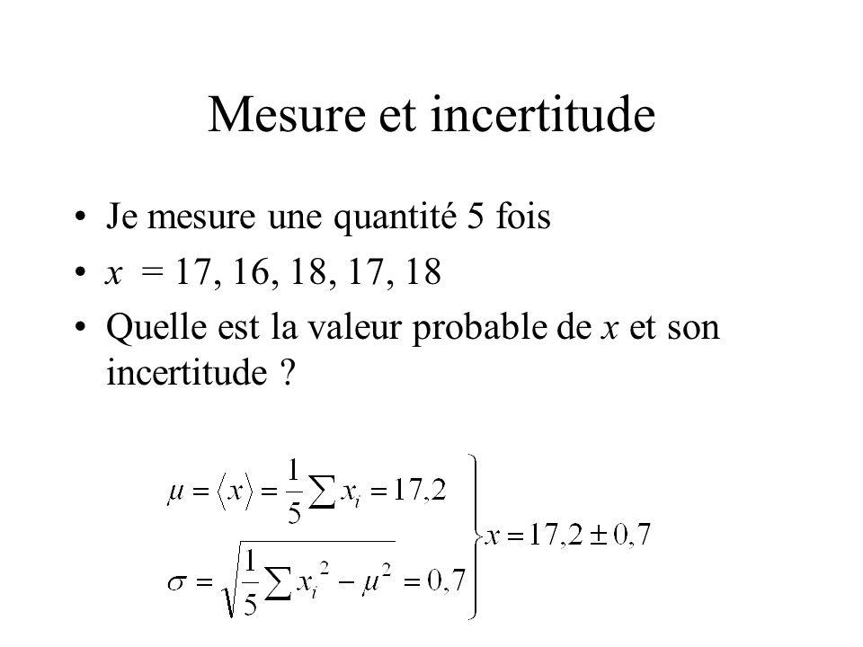 Mesure et incertitude Je mesure une quantité 5 fois