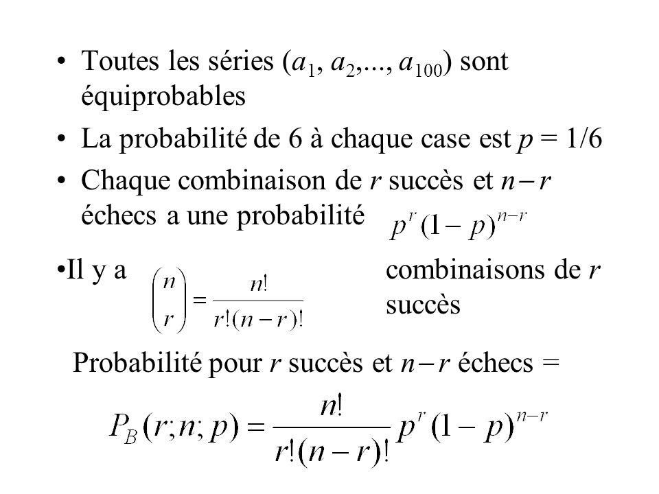Toutes les séries (a1, a2,..., a100) sont équiprobables
