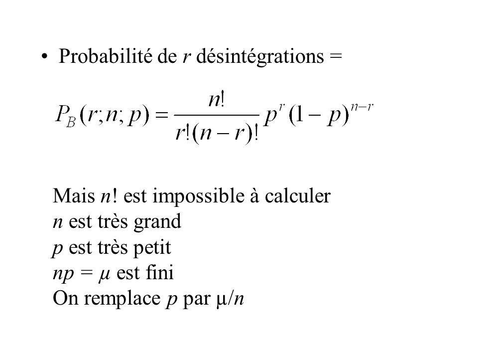 Probabilité de r désintégrations =