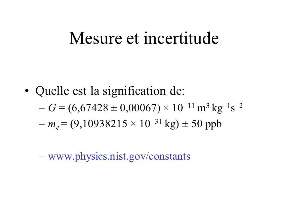 Mesure et incertitude Quelle est la signification de: