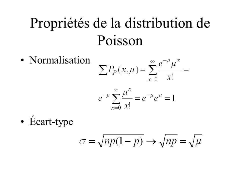 Propriétés de la distribution de Poisson