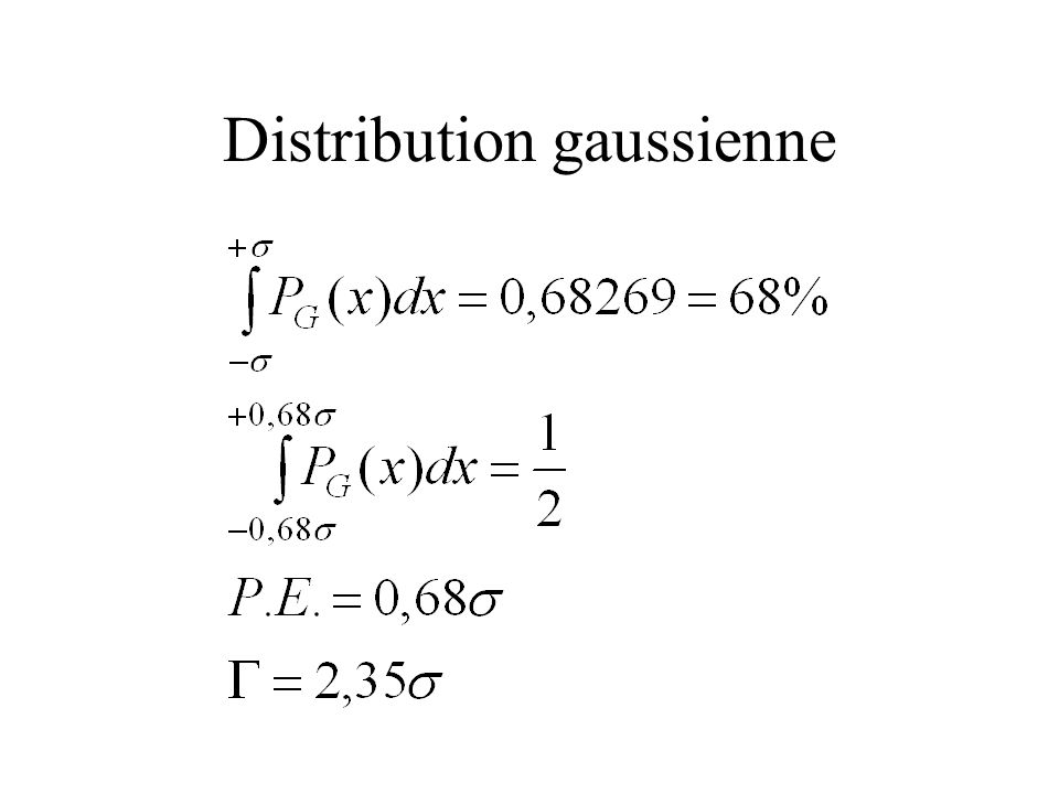 Distribution gaussienne