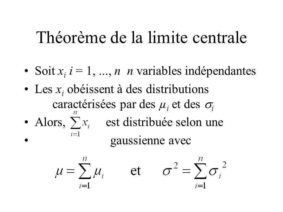 Théorème de la limite centrale