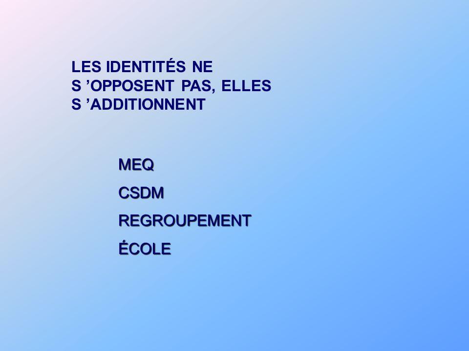 LES IDENTITÉS NE S 'OPPOSENT PAS, ELLES S 'ADDITIONNENT