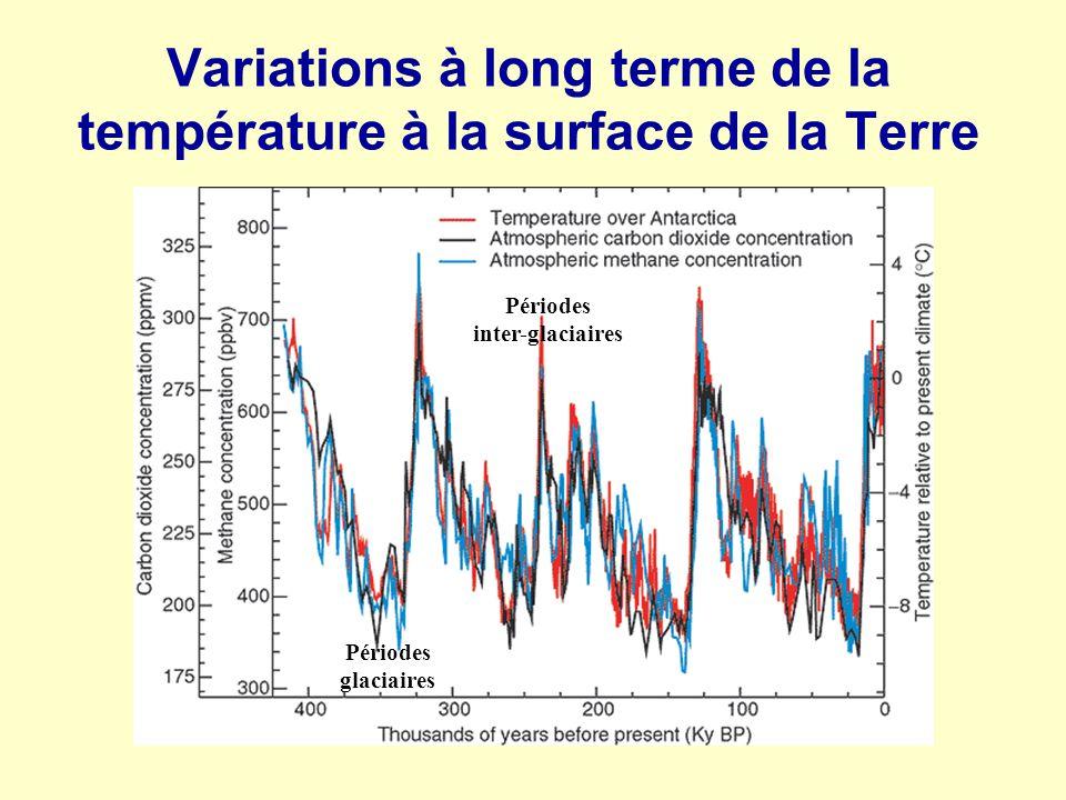 Variations à long terme de la température à la surface de la Terre