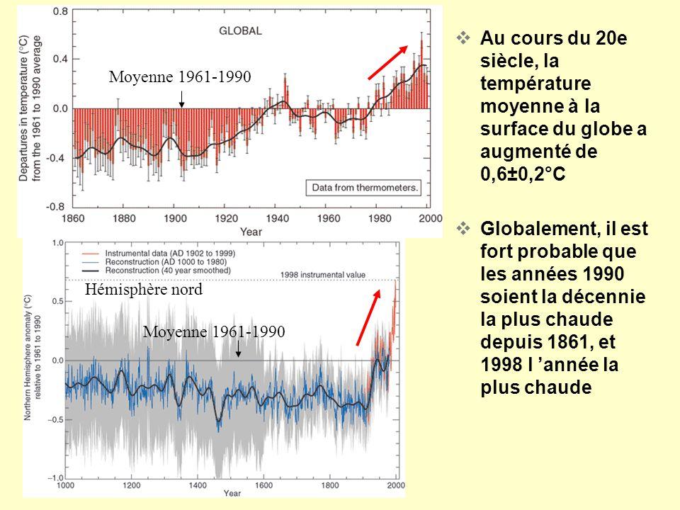 Au cours du 20e siècle, la température moyenne à la surface du globe a augmenté de 0,6±0,2°C