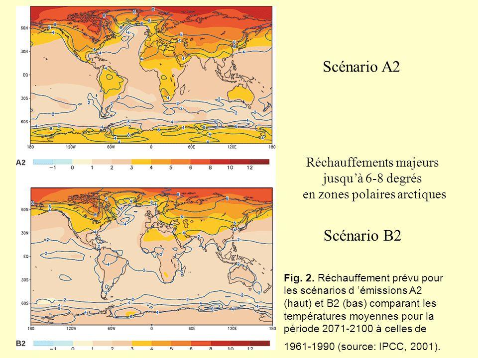 Scénario A2 Scénario B2 Réchauffements majeurs jusqu'à 6-8 degrés