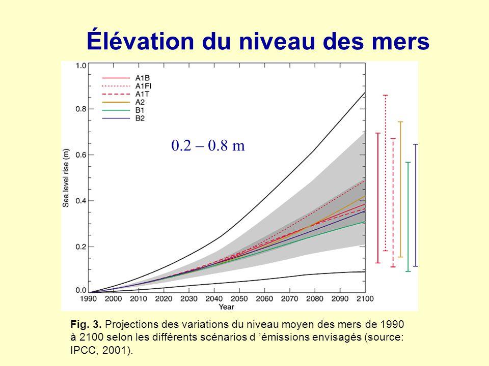 Élévation du niveau des mers