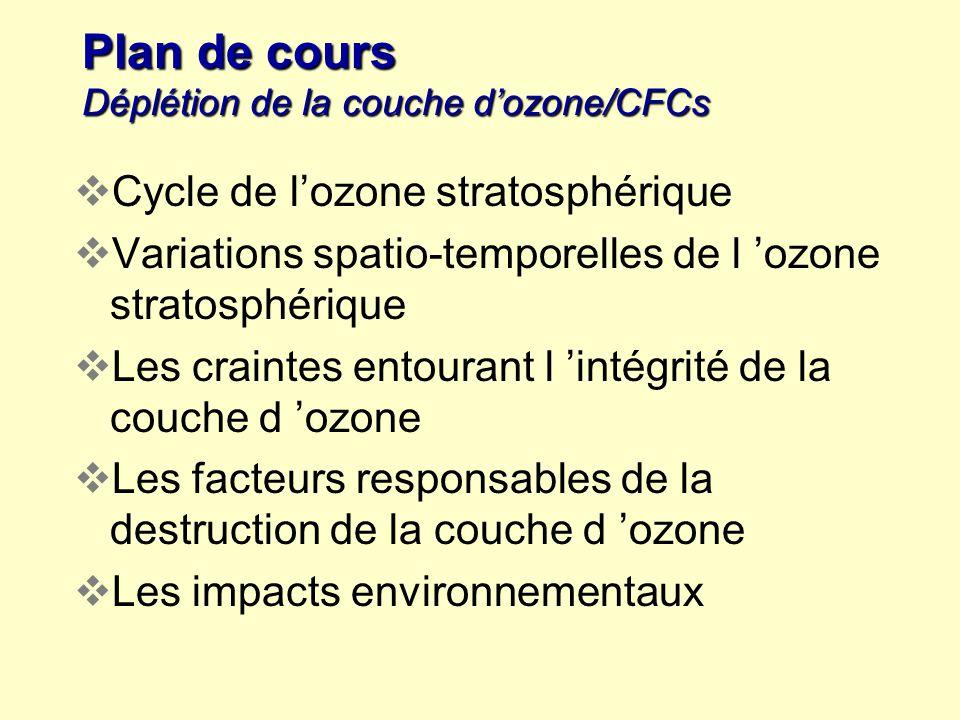 Plan de cours Déplétion de la couche d'ozone/CFCs