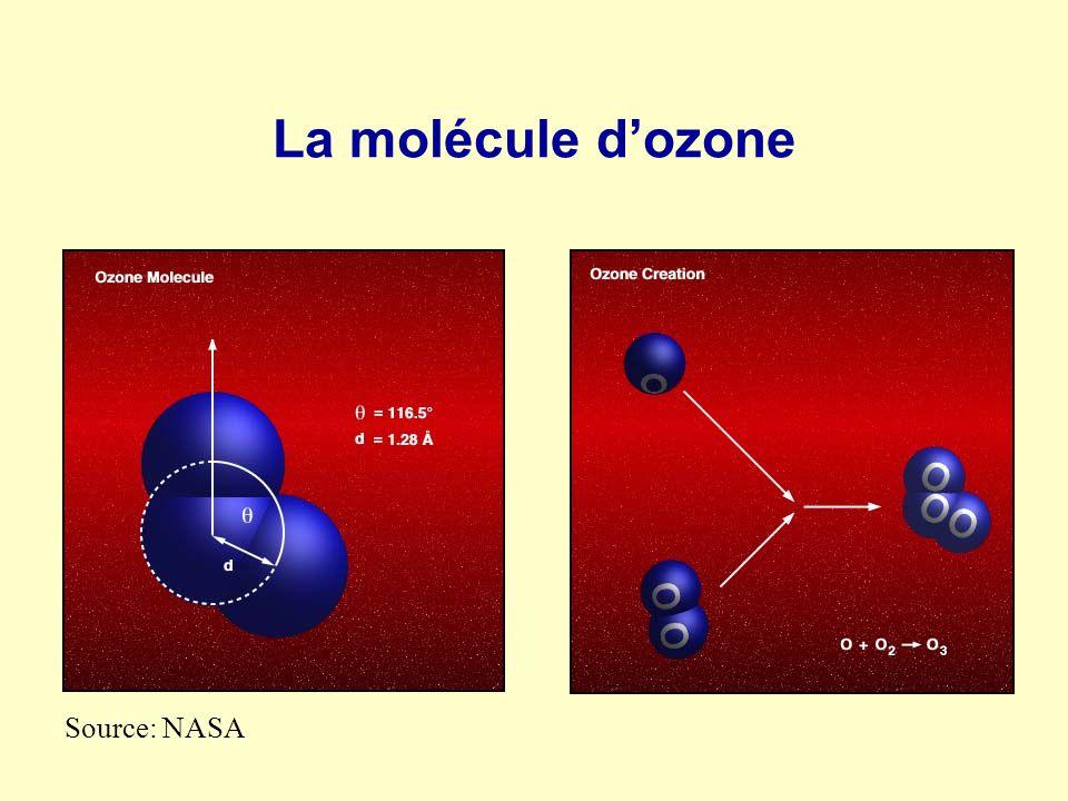 La molécule d'ozone Source: NASA