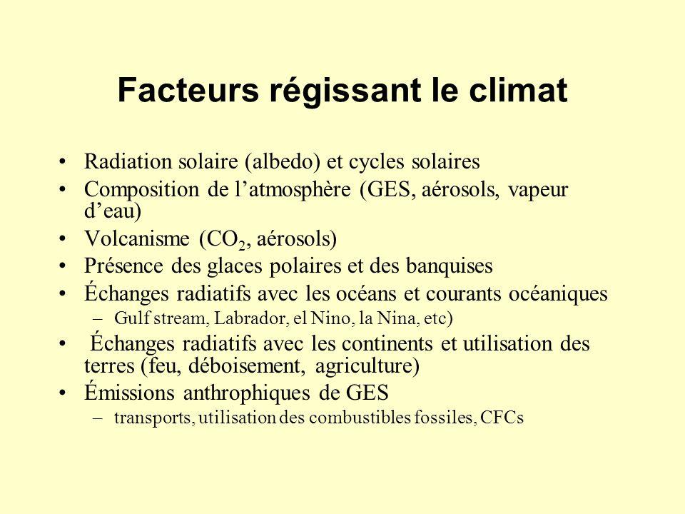 Facteurs régissant le climat