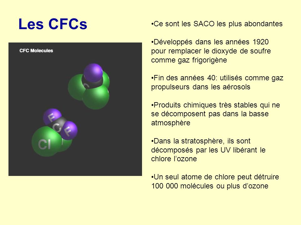 Les CFCs Ce sont les SACO les plus abondantes