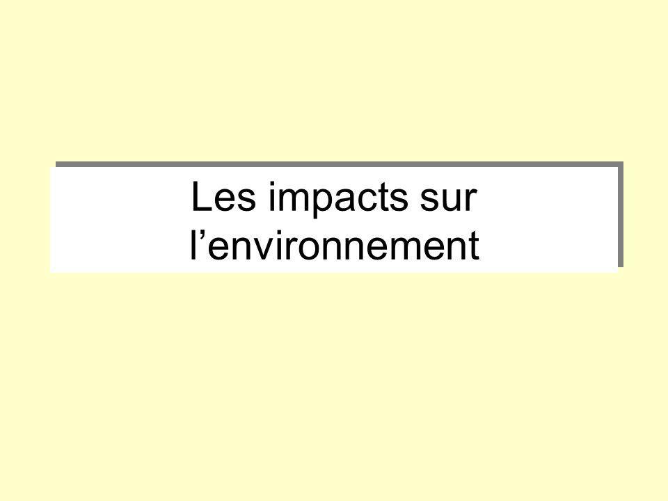 Les impacts sur l'environnement