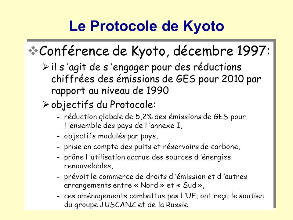 Le Protocole de Kyoto Conférence de Kyoto, décembre 1997: