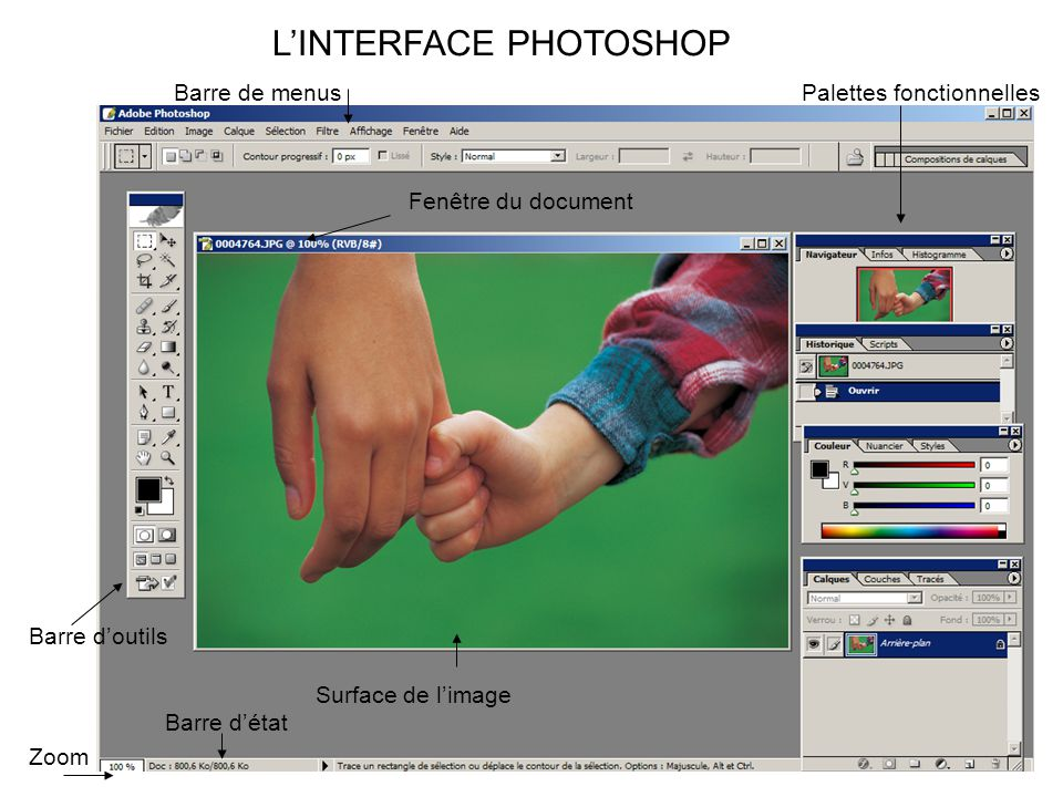 L'INTERFACE PHOTOSHOP