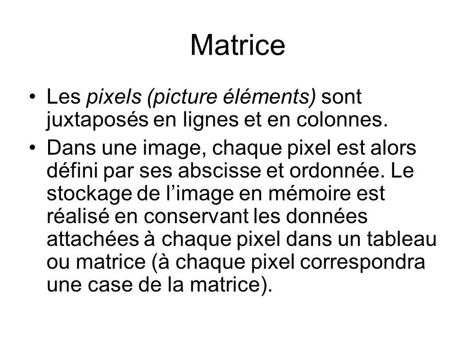 Matrice Les pixels (picture éléments) sont juxtaposés en lignes et en colonnes.
