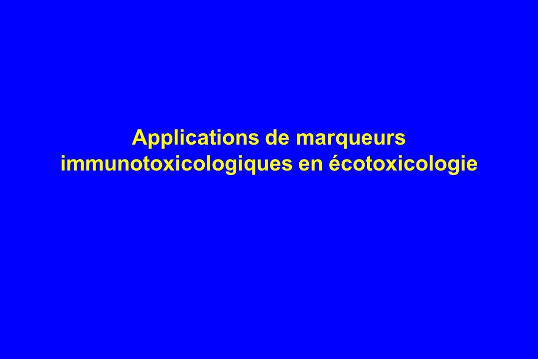 Applications de marqueurs immunotoxicologiques en écotoxicologie