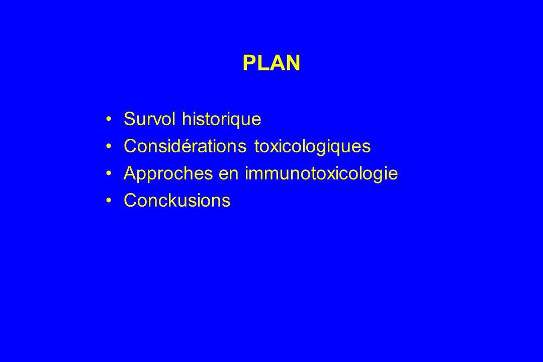 PLAN Survol historique Considérations toxicologiques