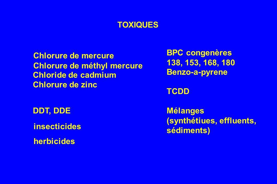 TOXIQUES BPC congenères. 138, 153, 168, 180. Chlorure de mercure. Chlorure de méthyl mercure. Benzo-a-pyrene.