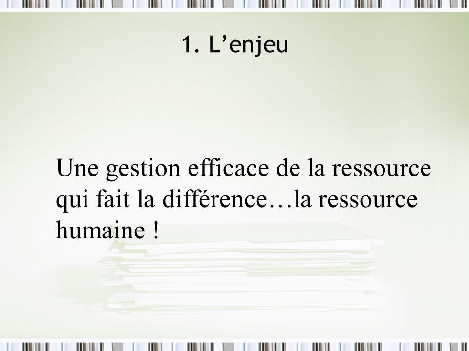 1. L'enjeu Une gestion efficace de la ressource qui fait la différence…la ressource humaine !