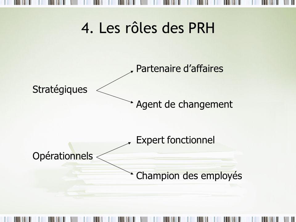 4. Les rôles des PRH Partenaire d'affaires Stratégiques