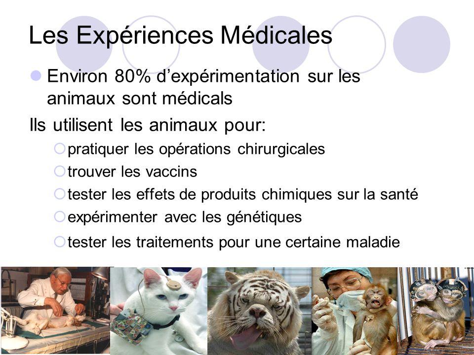 Les Expériences Médicales