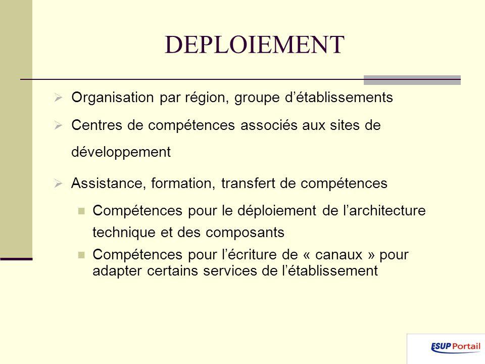 DEPLOIEMENT Organisation par région, groupe d'établissements