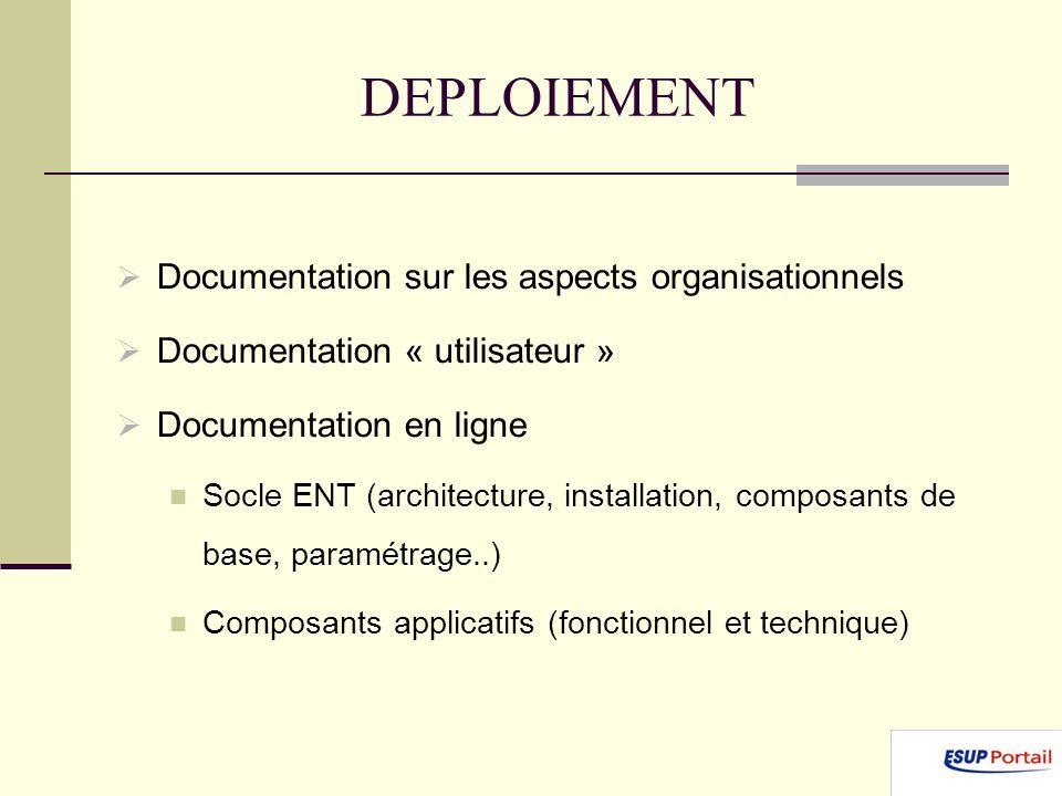 DEPLOIEMENT Documentation sur les aspects organisationnels