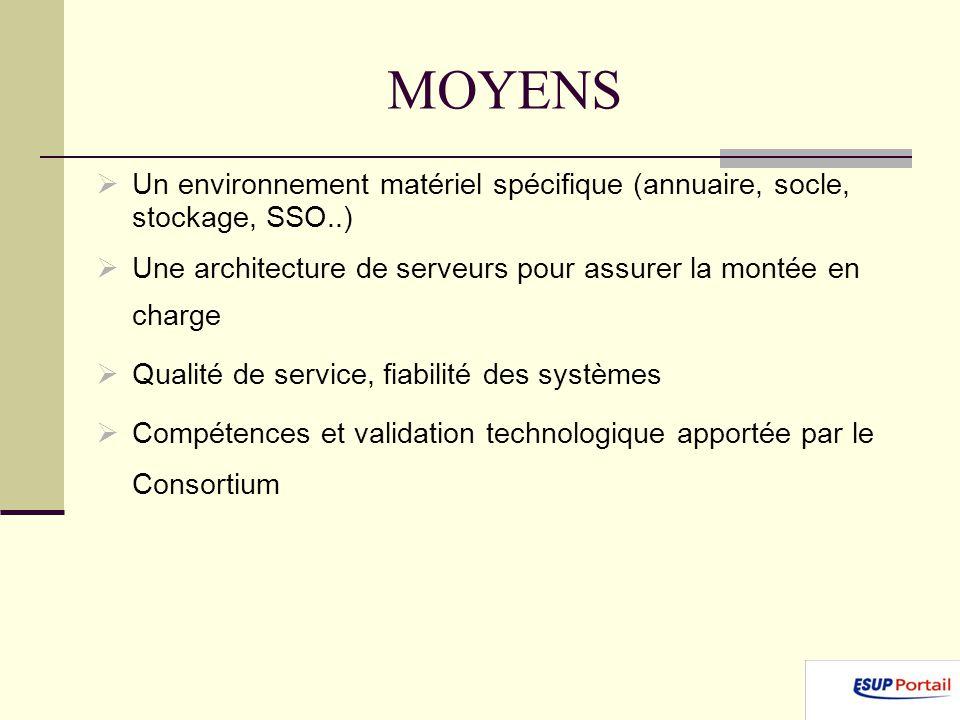 MOYENS Un environnement matériel spécifique (annuaire, socle, stockage, SSO..) Une architecture de serveurs pour assurer la montée en charge.