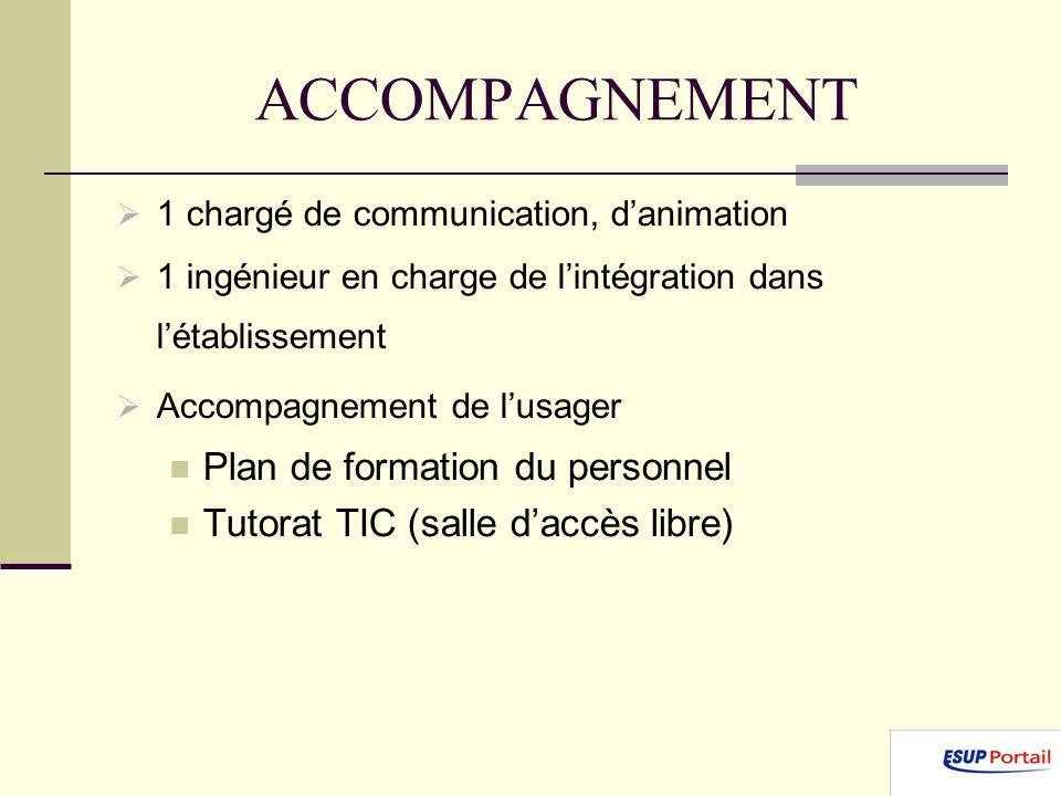 ACCOMPAGNEMENT Plan de formation du personnel