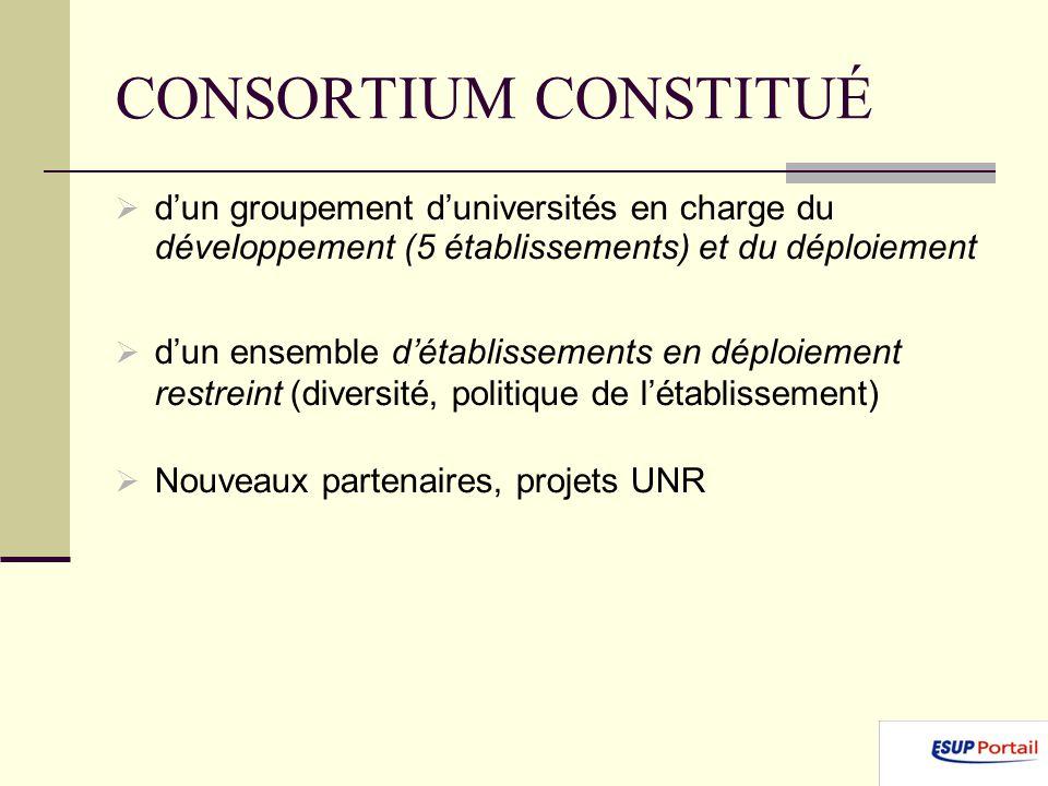 CONSORTIUM CONSTITUÉ d'un groupement d'universités en charge du développement (5 établissements) et du déploiement.