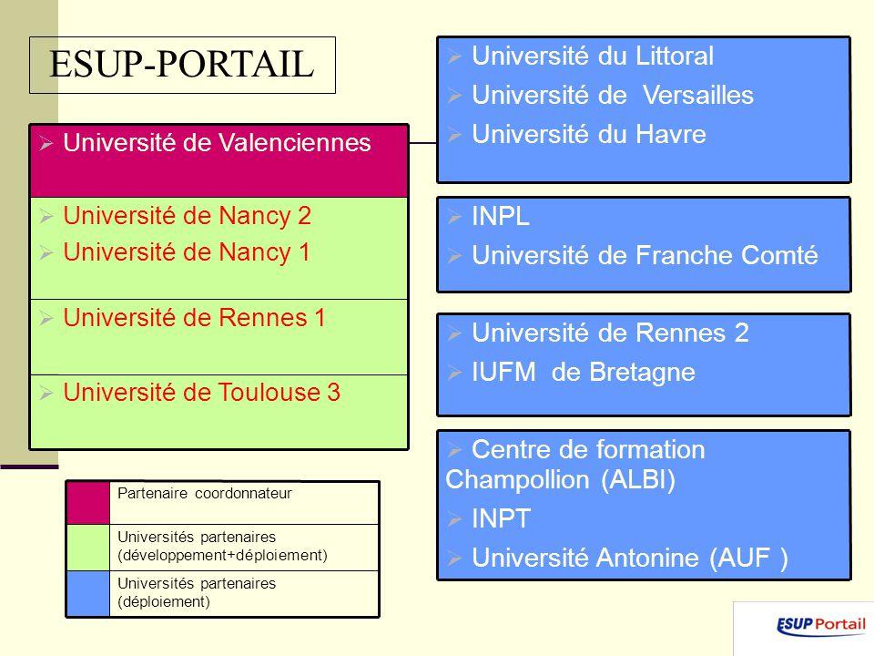 ESUP-PORTAIL Université du Littoral Université de Versailles