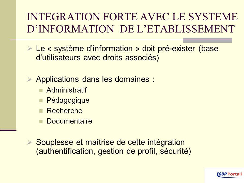 INTEGRATION FORTE AVEC LE SYSTEME D'INFORMATION DE L'ETABLISSEMENT