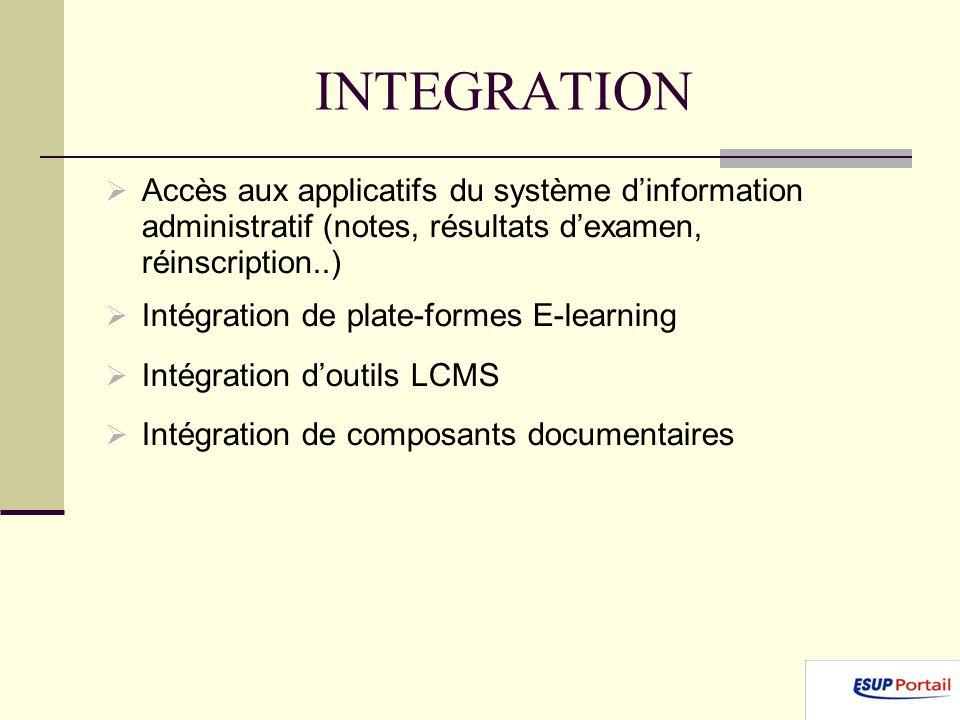 INTEGRATION Accès aux applicatifs du système d'information administratif (notes, résultats d'examen, réinscription..)