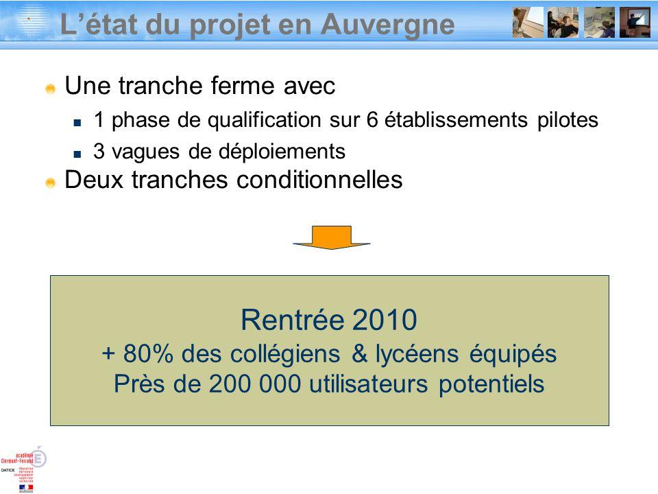 L'état du projet en Auvergne