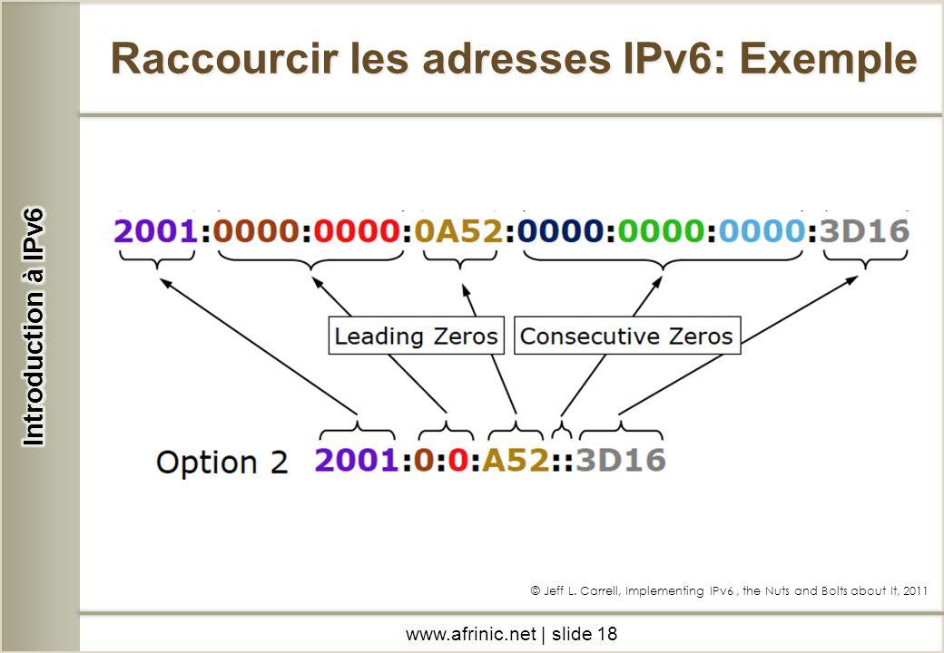 Raccourcir les adresses IPv6: Exemple
