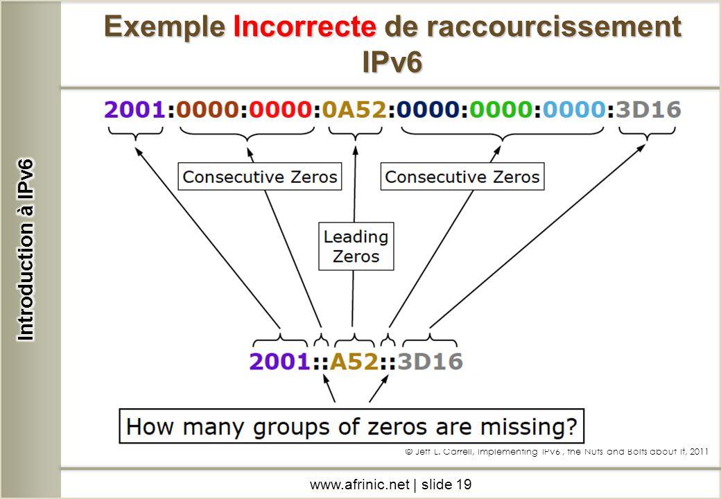 Exemple Incorrecte de raccourcissement IPv6