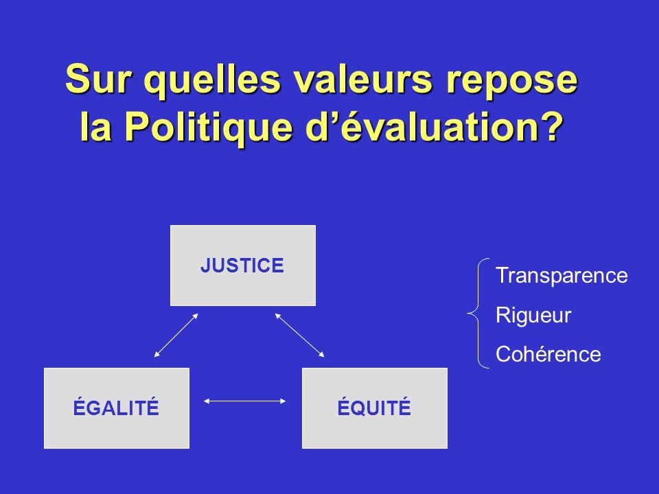 Sur quelles valeurs repose la Politique d'évaluation