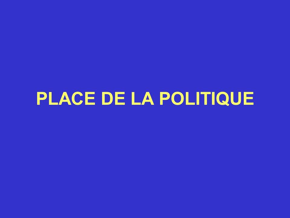 PLACE DE LA POLITIQUE