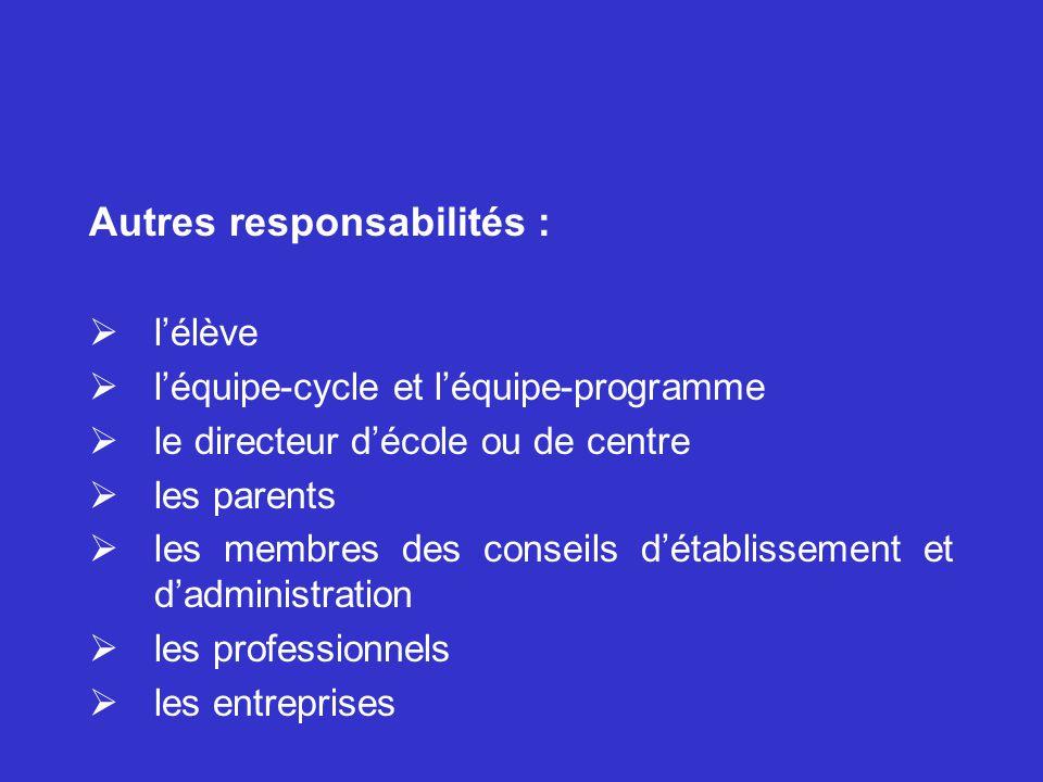 Autres responsabilités :
