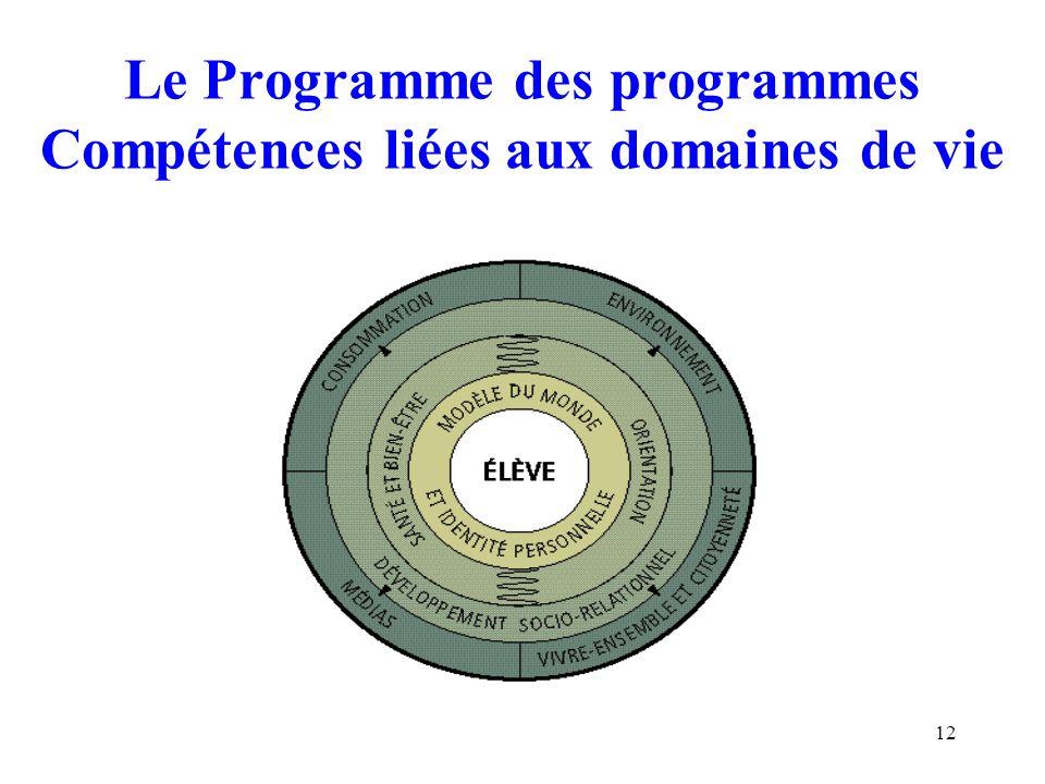 Le Programme des programmes Compétences liées aux domaines de vie