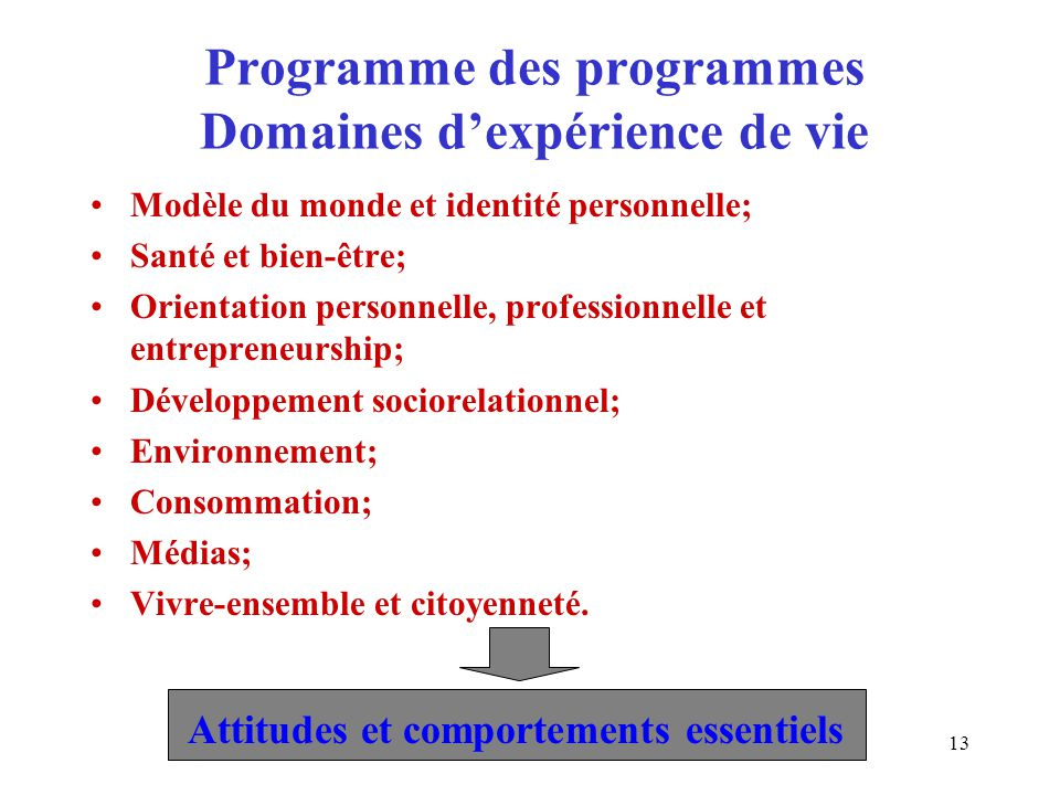 Programme des programmes Domaines d'expérience de vie
