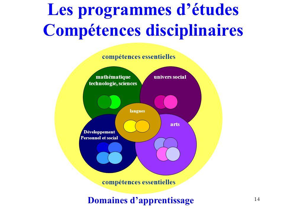 Les programmes d'études Compétences disciplinaires