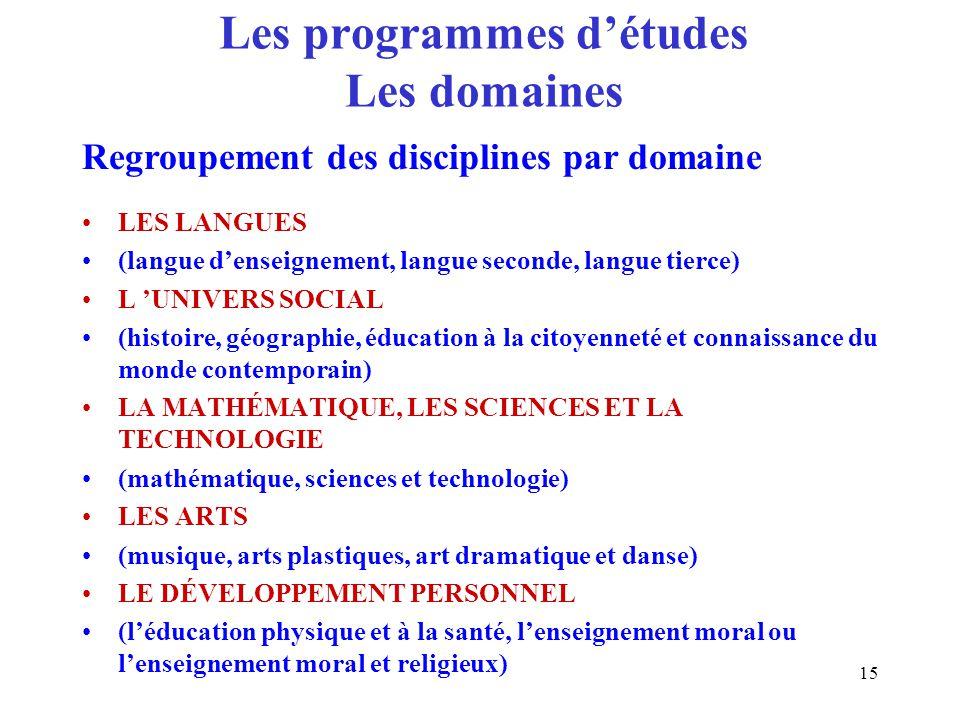 Les programmes d'études Les domaines