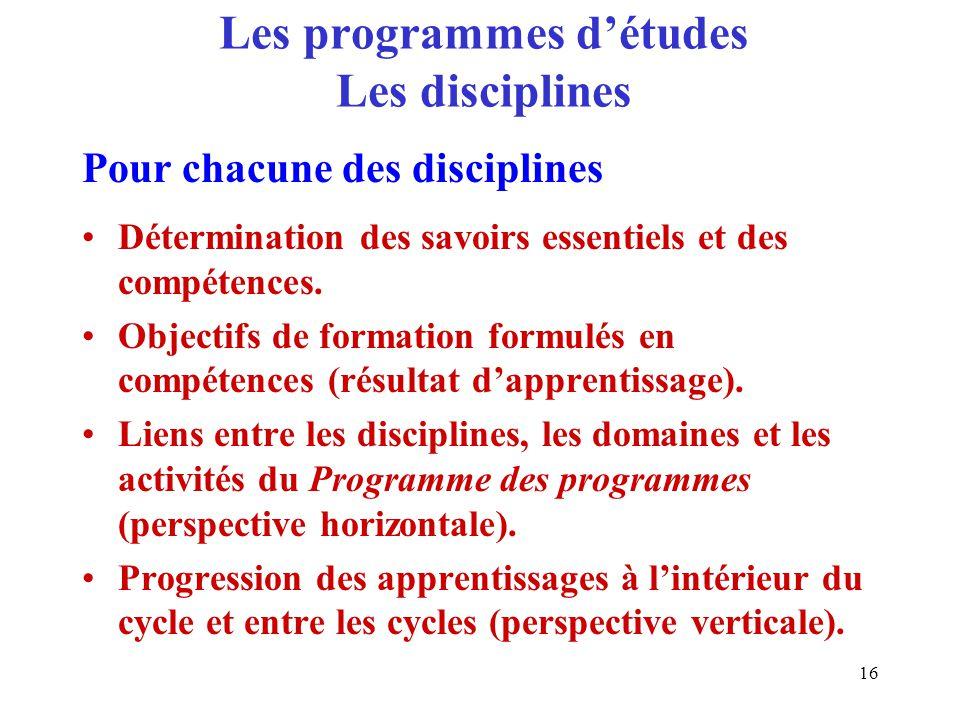 Les programmes d'études Les disciplines